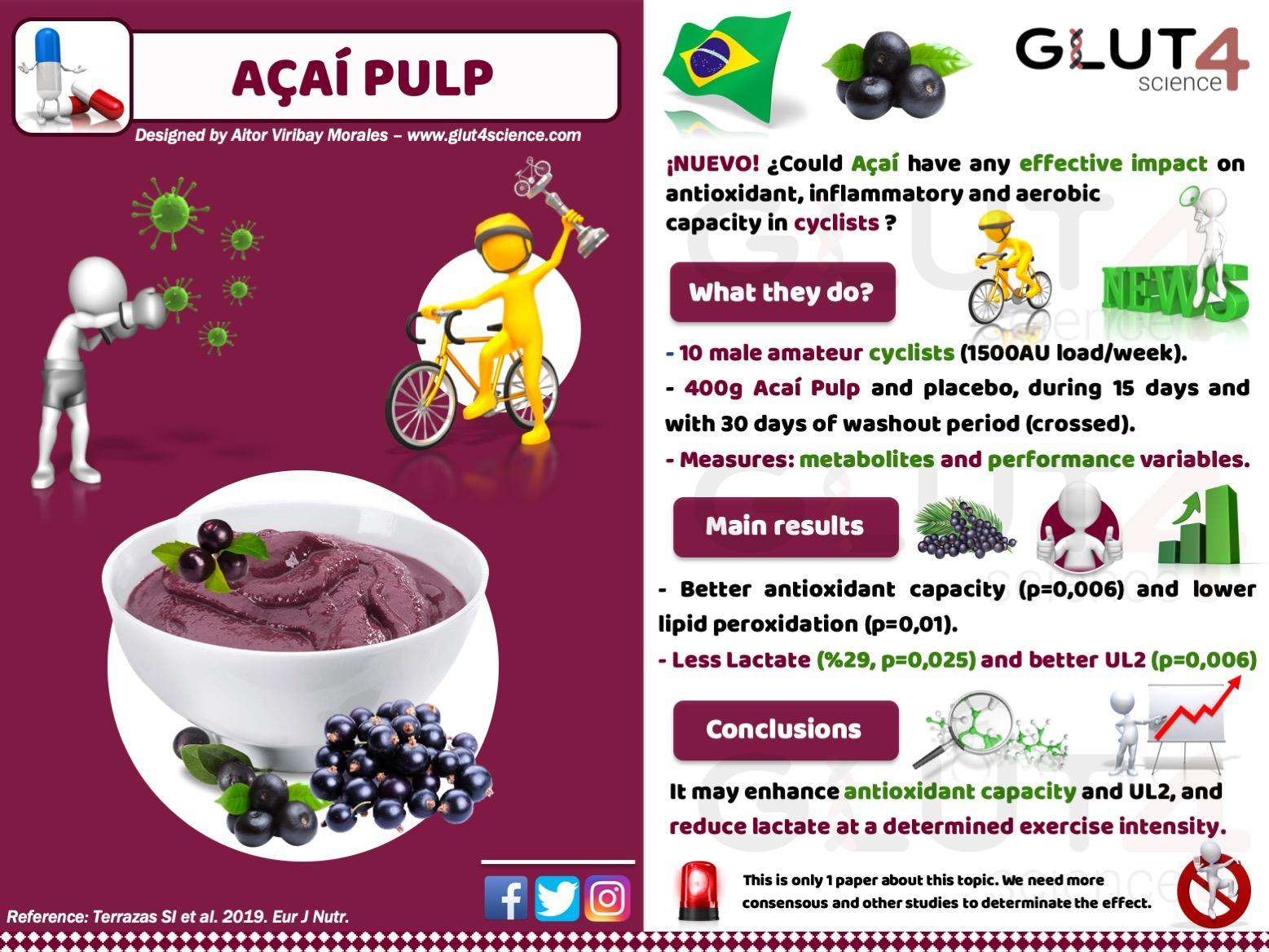 Açaí Pulp and sport performance