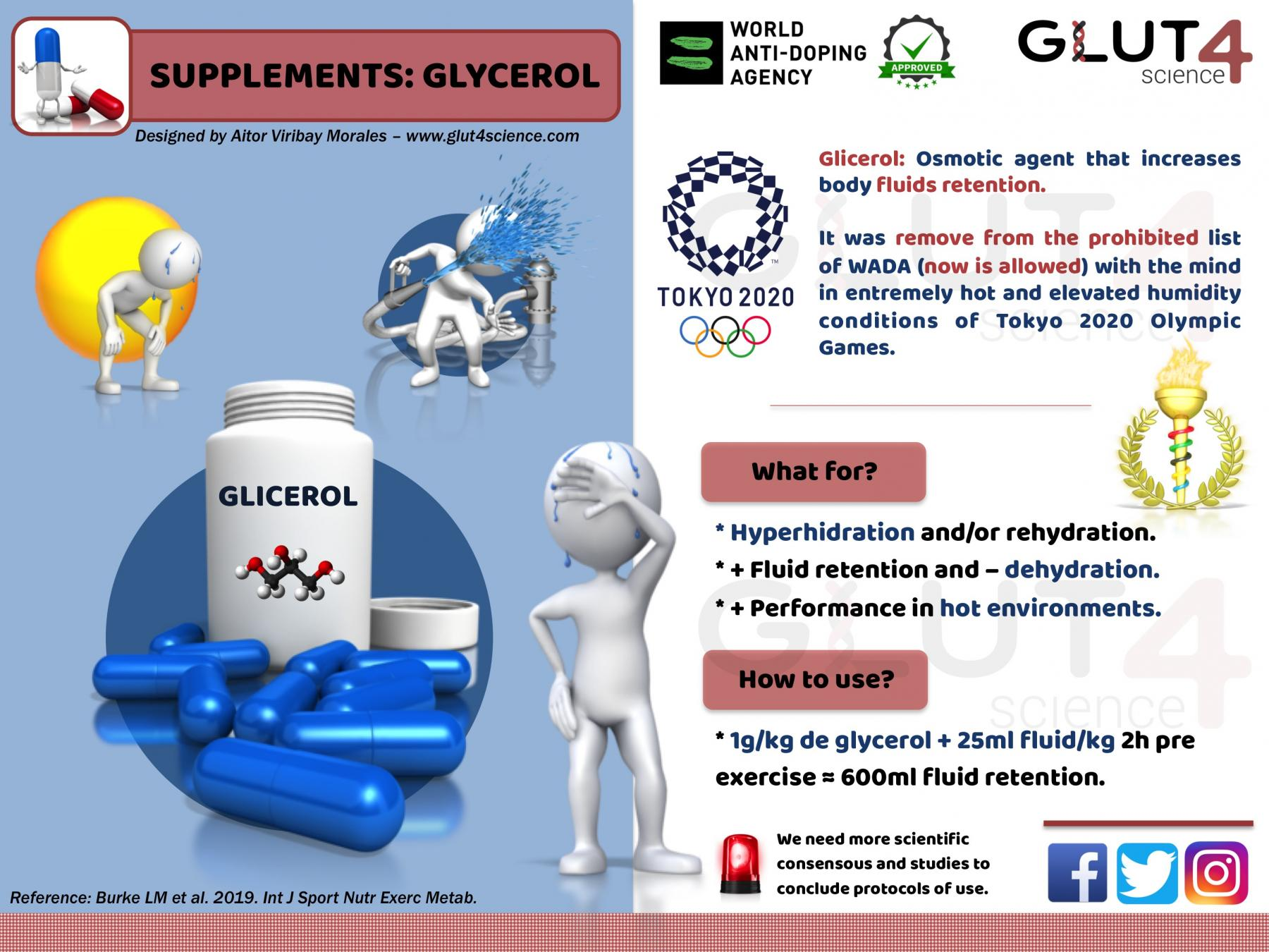 Glycerol: Osmotic agent in sport - hyperhidration