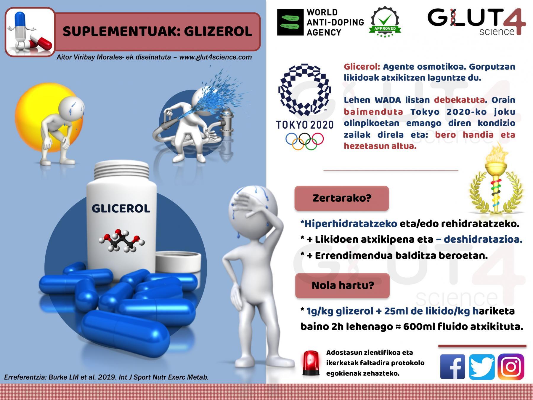 Glizerola: Agente osmotikoa kirolean - hiperhidratazioa