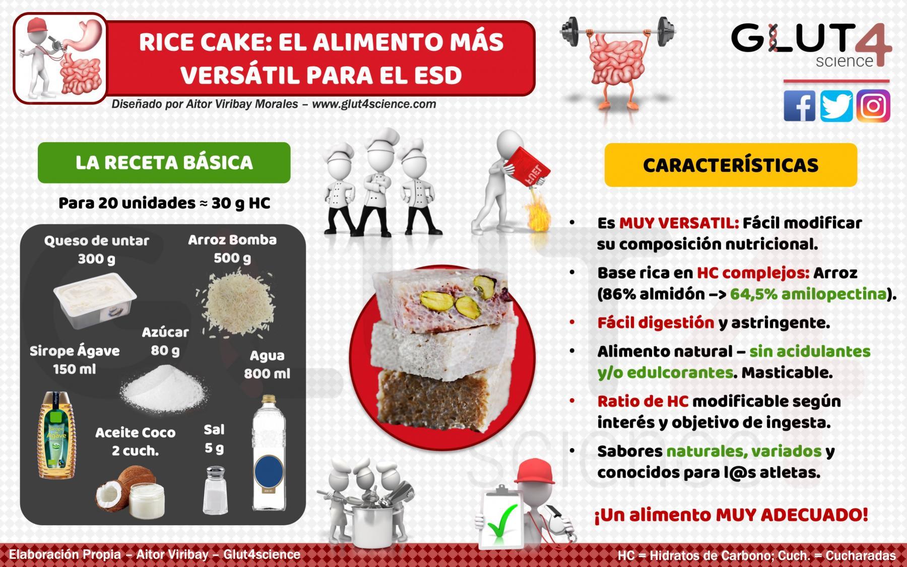 Rice Cake: Alimento para el Entrenamiento del Sistema Digestivo