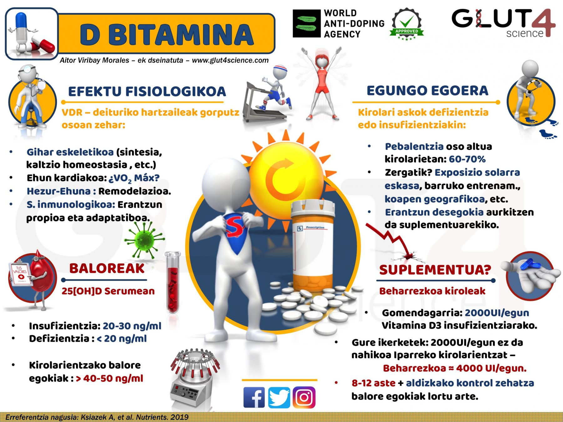 Bitamina D Suplementazioa Kirolarietan